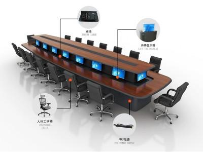 监视控制台的内部设备位置